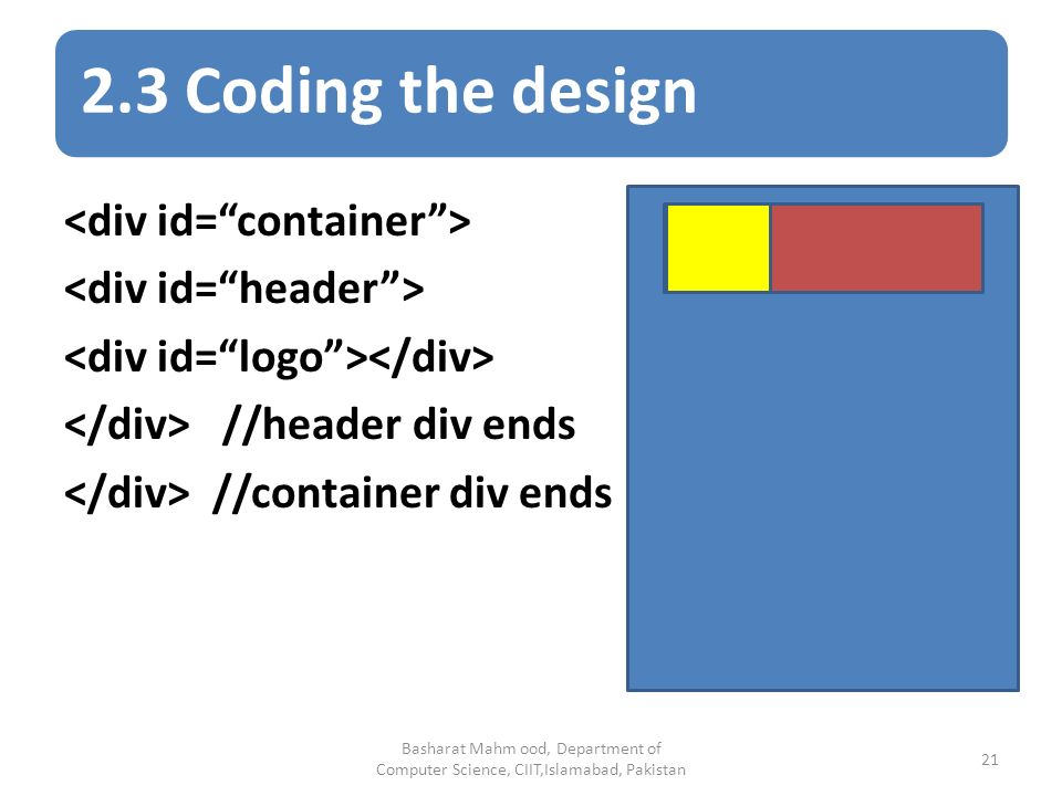 2.3 Coding the design Basharat Mahm ood, Department of Computer Science, CIIT,Islamabad, Pakistan 21 //header div ends //container div ends