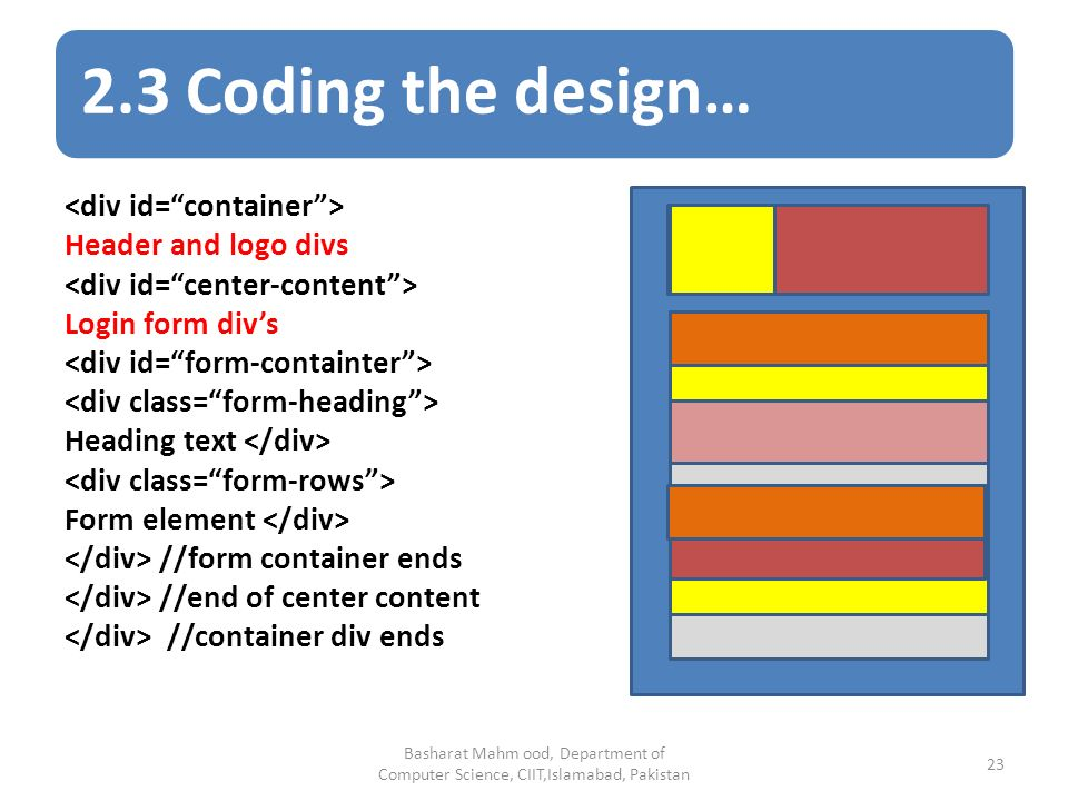 2.3 Coding the design… Basharat Mahm ood, Department of Computer Science, CIIT,Islamabad, Pakistan 23 Header and logo divs Login form div's Heading text Form element //form container ends //end of center content //container div ends