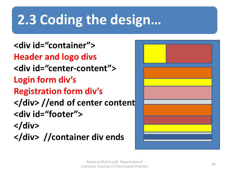 2.3 Coding the design… Basharat Mahm ood, Department of Computer Science, CIIT,Islamabad, Pakistan 24 Header and logo divs Login form div's Registration form div's //end of center content //container div ends