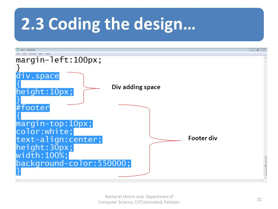 2.3 Coding the design… Basharat Mahm ood, Department of Computer Science, CIIT,Islamabad, Pakistan 32 Div adding space Footer div