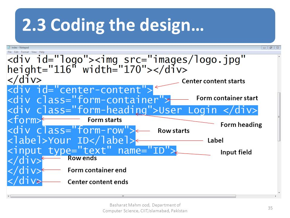 2.3 Coding the design… Basharat Mahm ood, Department of Computer Science, CIIT,Islamabad, Pakistan 35 Center content starts Form container start Form heading Form starts Row starts Label Input field Row ends Form container end Center content ends