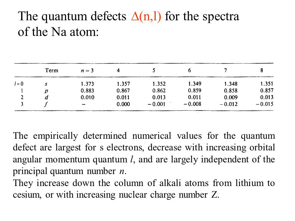 The energy term of alkali atoms, compare to H atom, are determined by the quantum numbers n and l.