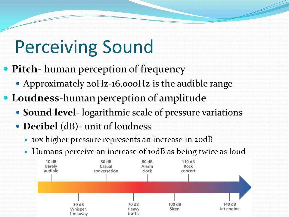 16000 Hz Sound