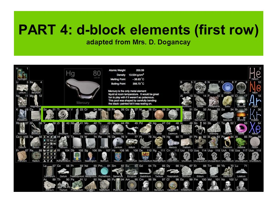 PART 4: d-block elements (first row) adapted from Mrs. D. Dogancay