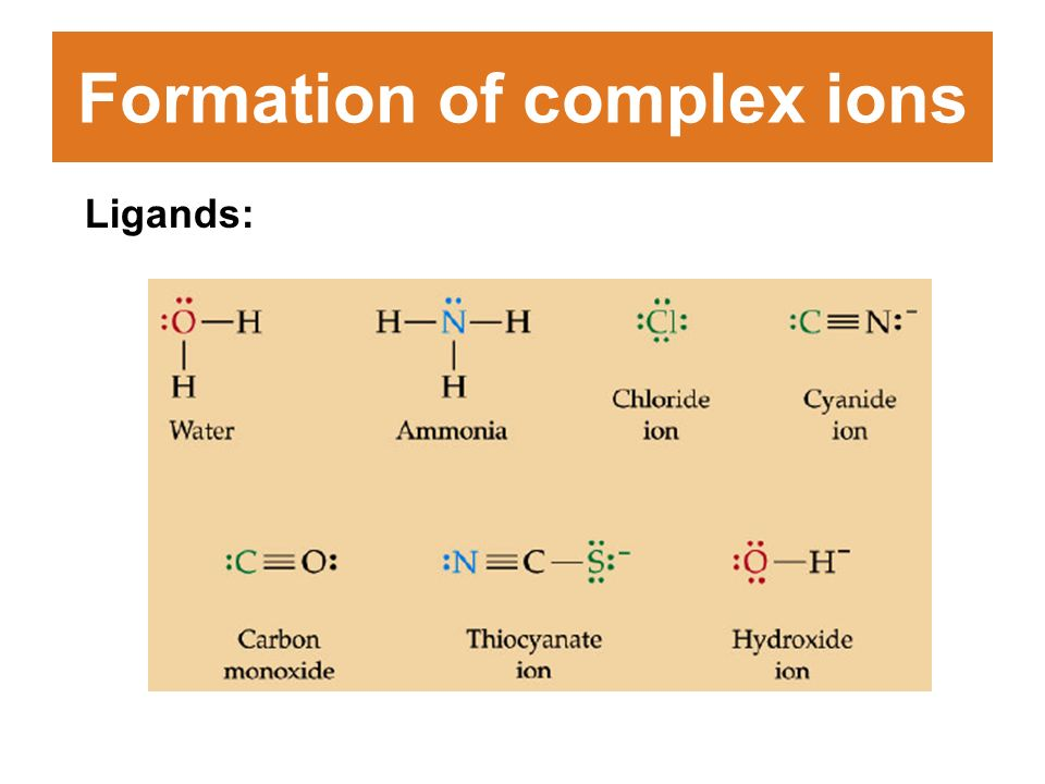 Formation of complex ions Ligands: