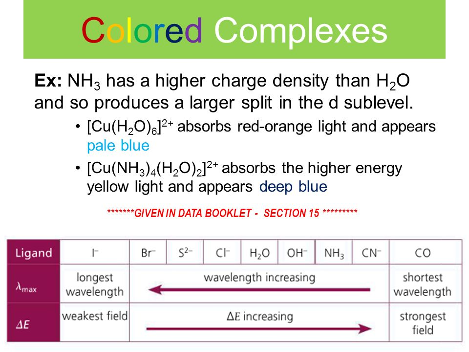 Colored Complexes Ex: NH 3 has a higher charge density than H 2 O and so produces a larger split in the d sublevel.