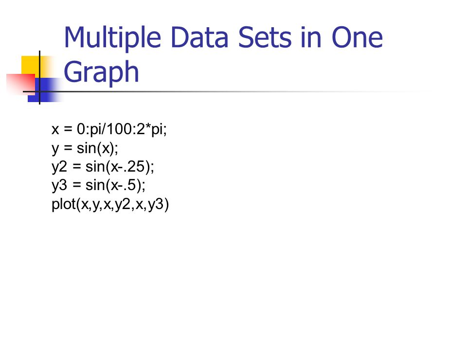 Multiple Data Sets in One Graph x = 0:pi/100:2*pi; y = sin(x); y2 = sin(x-.25); y3 = sin(x-.5); plot(x,y,x,y2,x,y3)