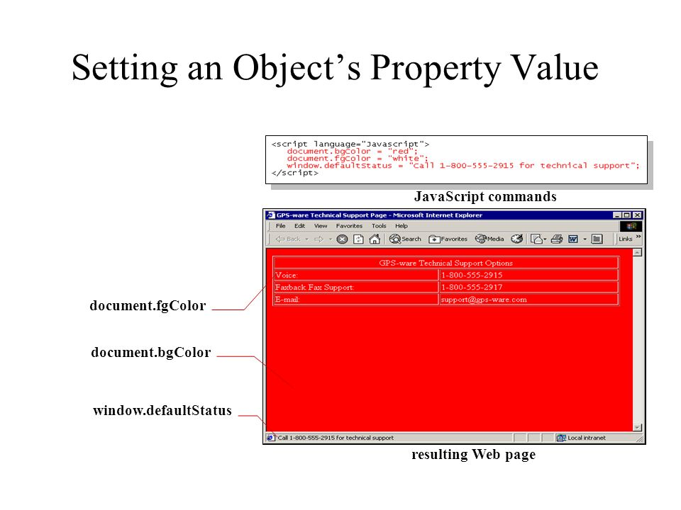 Setting an Object's Property Value JavaScript commands resulting Web page document.fgColor document.bgColor window.defaultStatus