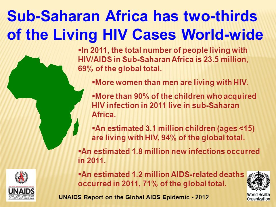Sub-Saharan Africa has two-thirds of the Living HIV Cases World-wide  In 2011, the total number of people living with HIV/AIDS in Sub-Saharan Africa is 23.5 million, 69% of the global total.