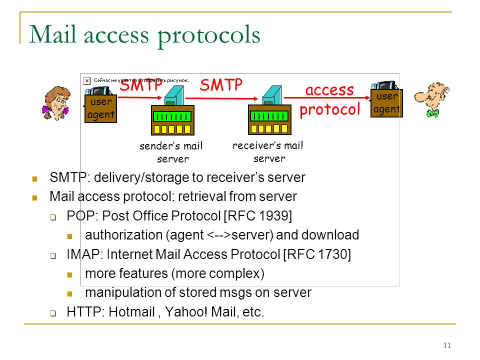 11 Mail access protocols SMTP: delivery/storage to receiver's server Mail access protocol: retrieval from server  POP: Post Office Protocol [RFC 1939] authorization (agent server) and download  IMAP: Internet Mail Access Protocol [RFC 1730] more features (more complex) manipulation of stored msgs on server  HTTP: Hotmail, Yahoo.