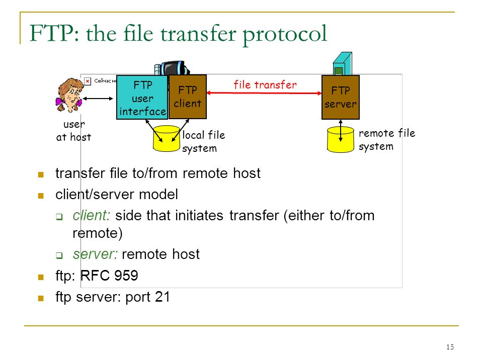 15 FTP: the file transfer protocol transfer file to/from remote host client/server model  client: side that initiates transfer (either to/from remote)  server: remote host ftp: RFC 959 ftp server: port 21 file transfer FTP server FTP user interface FTP client local file system remote file system user at host