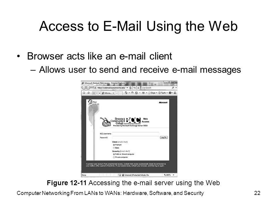 Computer Networking From LANs to WANs: Hardware, Software, and Security22 Access to  Using the Web Browser acts like an  client –Allows user to send and receive  messages Figure Accessing the  server using the Web