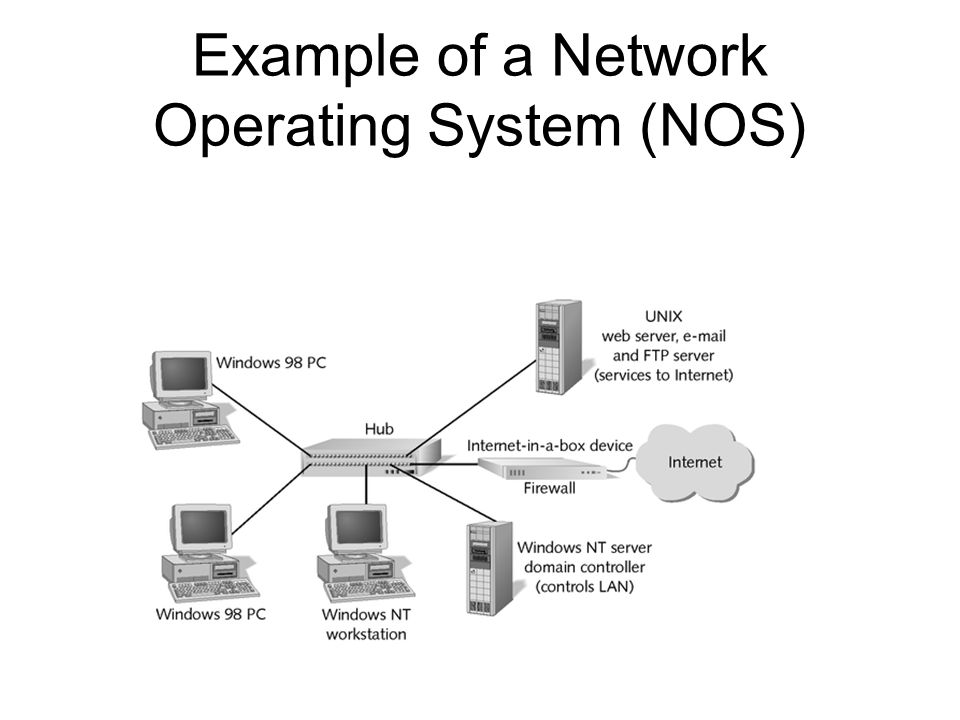 features of network operating system