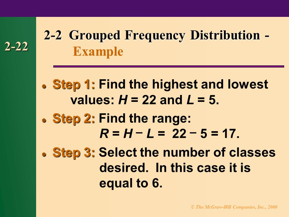 © The McGraw-Hill Companies, Inc., Step 1: Step 1: Find the highest and lowest values: H = 22 and L = 5.