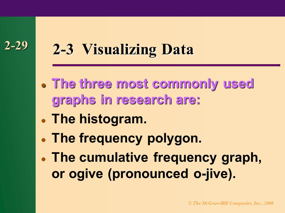 © The McGraw-Hill Companies, Inc., Visualizing Data The three most commonly used graphs in research are: The three most commonly used graphs in research are: The histogram.