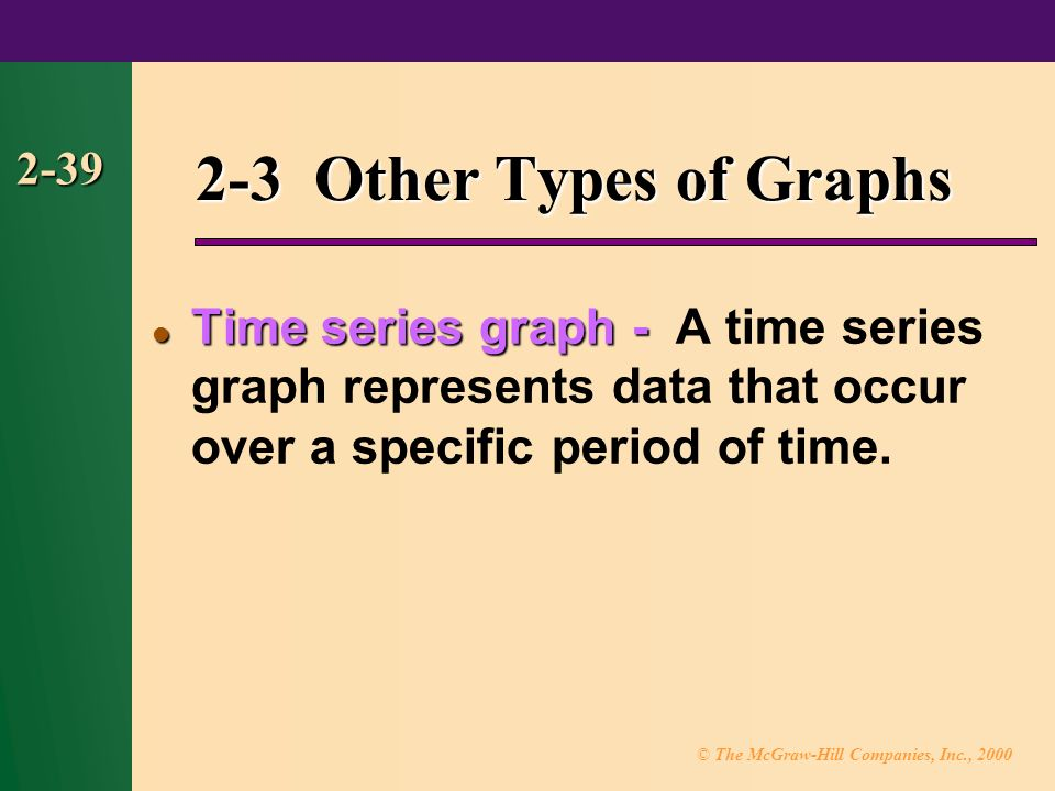 © The McGraw-Hill Companies, Inc., Other Types of Graphs Time series graph - Time series graph - A time series graph represents data that occur over a specific period of time.