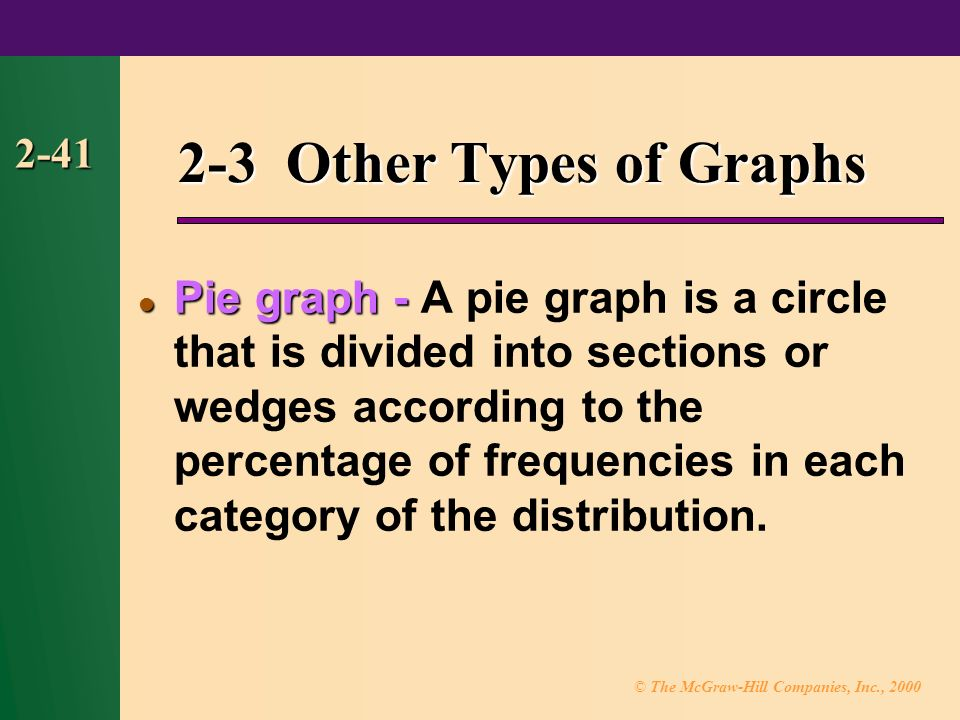 © The McGraw-Hill Companies, Inc., Other Types of Graphs Pie graph - Pie graph - A pie graph is a circle that is divided into sections or wedges according to the percentage of frequencies in each category of the distribution.