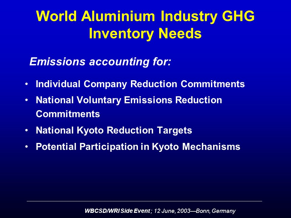 WBCSD/WRI Side Event ; 12 June, 2003—Bonn, Germany World Aluminium Industry GHG Inventory Needs Individual Company Reduction Commitments National Voluntary Emissions Reduction Commitments National Kyoto Reduction Targets Potential Participation in Kyoto Mechanisms Emissions accounting for: