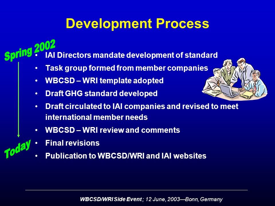 WBCSD/WRI Side Event ; 12 June, 2003—Bonn, Germany Development Process IAI Directors mandate development of standard Task group formed from member companies WBCSD – WRI template adopted Draft GHG standard developed Draft circulated to IAI companies and revised to meet international member needs WBCSD – WRI review and comments Final revisions Publication to WBCSD/WRI and IAI websites