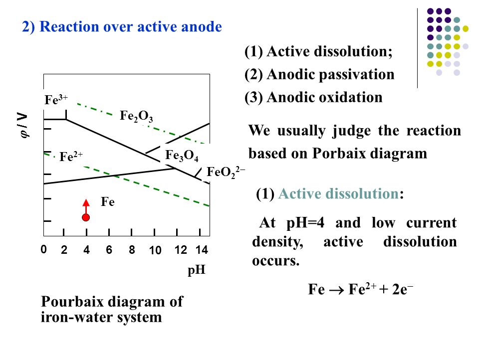 Chapter 7 electrochemistry 712 basic principal and application of 19 1 ccuart Image collections