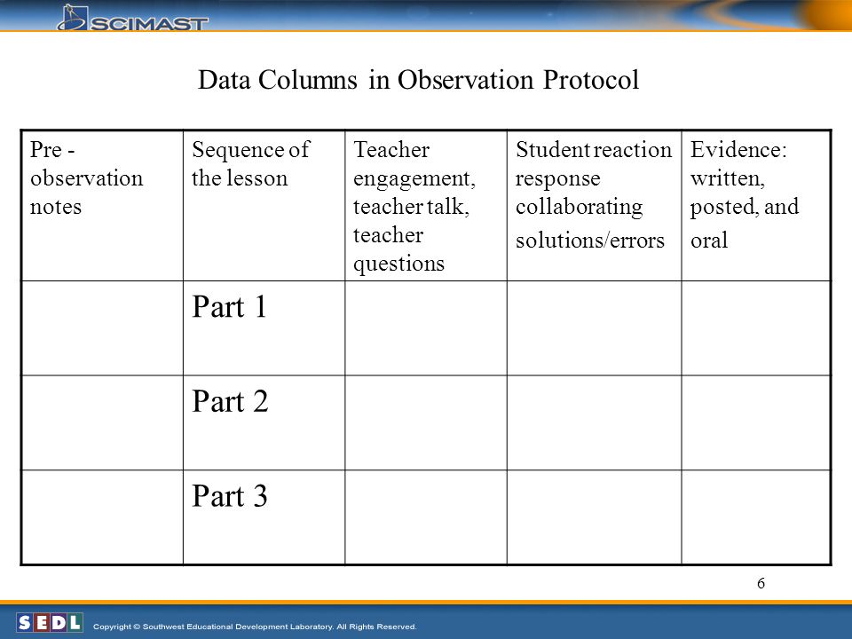 6 Pre - observation notes Sequence of the lesson Teacher engagement, teacher talk, teacher questions Student reaction response collaborating solutions/errors Evidence: written, posted, and oral Part 1 Part 2 Part 3 Data Columns in Observation Protocol