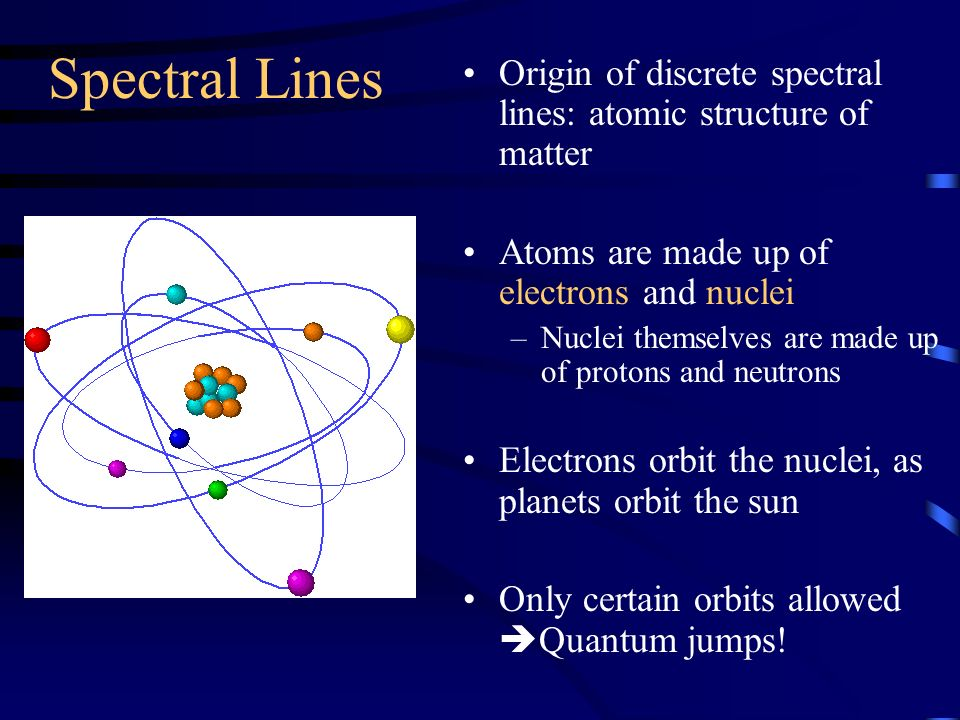 Spectral Lines Origin of discrete spectral lines: atomic structure of matter Atoms are made up of electrons and nuclei –Nuclei themselves are made up of protons and neutrons Electrons orbit the nuclei, as planets orbit the sun Only certain orbits allowed  Quantum jumps!