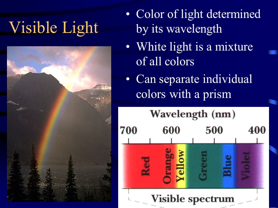 Visible Light Color of light determined by its wavelength White light is a mixture of all colors Can separate individual colors with a prism