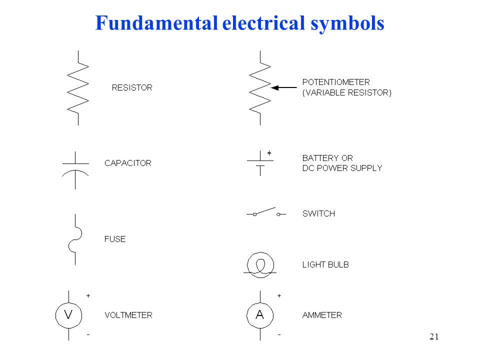 1 Introduction To Electricity 2 3 Lighting An Electric Bulb Light