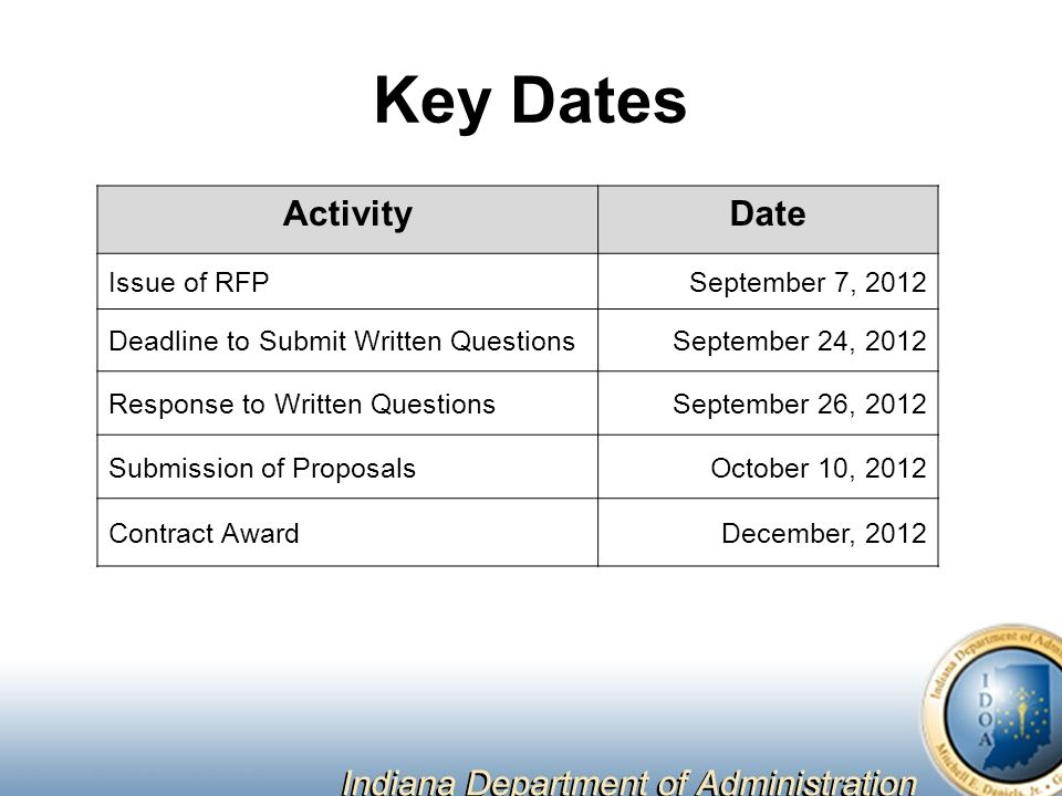 Key Dates ActivityDate Issue of RFPSeptember 7, 2012 Deadline to Submit Written QuestionsSeptember 24, 2012 Response to Written QuestionsSeptember 26, 2012 Submission of ProposalsOctober 10, 2012 Contract AwardDecember, 2012