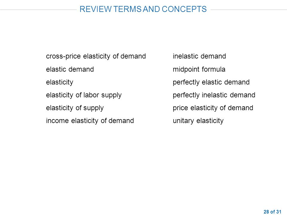5 Part I Introduction To Economics Elasticity 2 Of 31 5 Part I Introduction To Economics Elasticity Price Elasticity Of Demandslope And Elasticitytypes Ppt Download