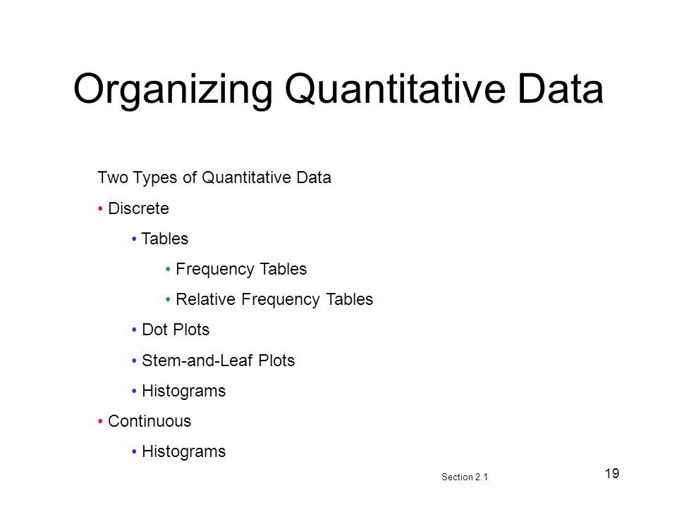 1 Chapter 2: Descriptive Statistics 2 1 Organizing Qualitative Data