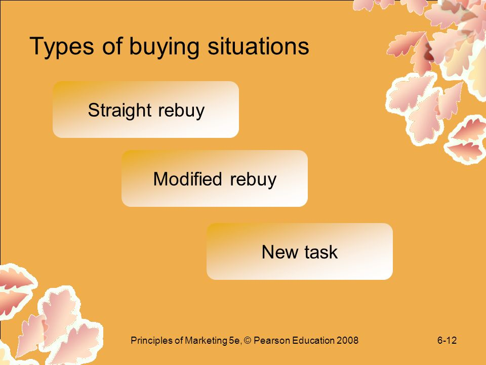 Principles of Marketing 5e, © Pearson Education Types of buying situations Straight rebuy Modified rebuy New task