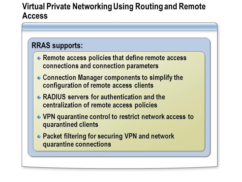 Module 8: Configuring Virtual Private Network Access for