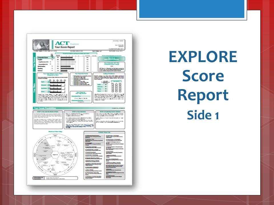 EXPLORE Score Report Side 1