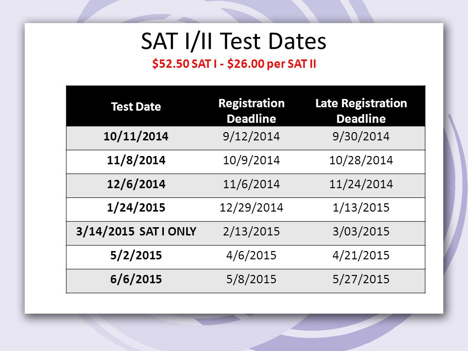 SAT I/II Test Dates $52.50 SAT I - $26.00 per SAT II Test Date Registration Deadline Late Registration Deadline 10/11/20149/12/20149/30/ /8/201410/9/201410/28/ /6/201411/6/201411/24/2014 1/24/201512/29/20141/13/2015 3/14/2015 SAT I ONLY2/13/20153/03/2015 5/2/20154/6/20154/21/2015 6/6/20155/8/20155/27/2015