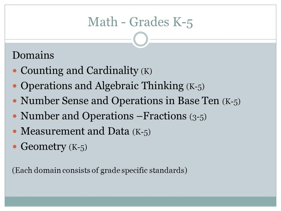 COMMON CORE OVERVIEW Welcome. NYS Common Core 5 Strands (Same for ...