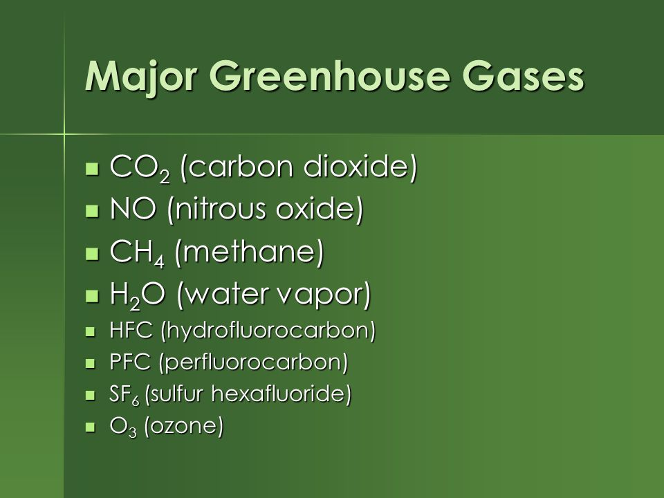 Major Greenhouse Gases CO 2 (carbon dioxide) CO 2 (carbon dioxide) NO (nitrous oxide) NO (nitrous oxide) CH 4 (methane) CH 4 (methane) H 2 O (water vapor) H 2 O (water vapor) HFC (hydrofluorocarbon) HFC (hydrofluorocarbon) PFC (perfluorocarbon) PFC (perfluorocarbon) SF 6 (sulfur hexafluoride) SF 6 (sulfur hexafluoride) O 3 (ozone) O 3 (ozone)