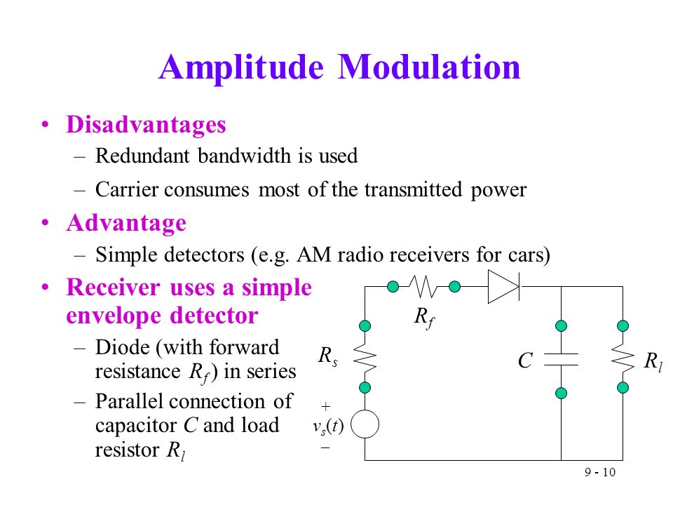 Amplitude Modulation Disadvantages –Redundant bandwidth is used –Carrier consumes most of the transmitted power Advantage –Simple detectors (e.g.