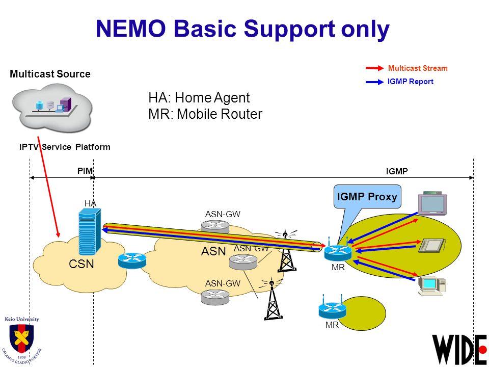 iptv network design