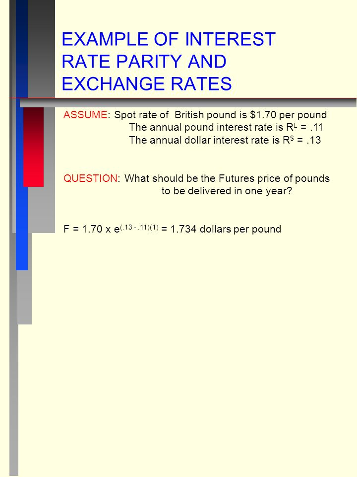 EXAMPLE OF INTEREST RATE PARITY AND EXCHANGE RATES ASSUME: Spot rate of British pound is $1.70 per pound The annual pound interest rate is R L =.11 The annual dollar interest rate is R $ =.13 QUESTION: What should be the Futures price of pounds to be delivered in one year.