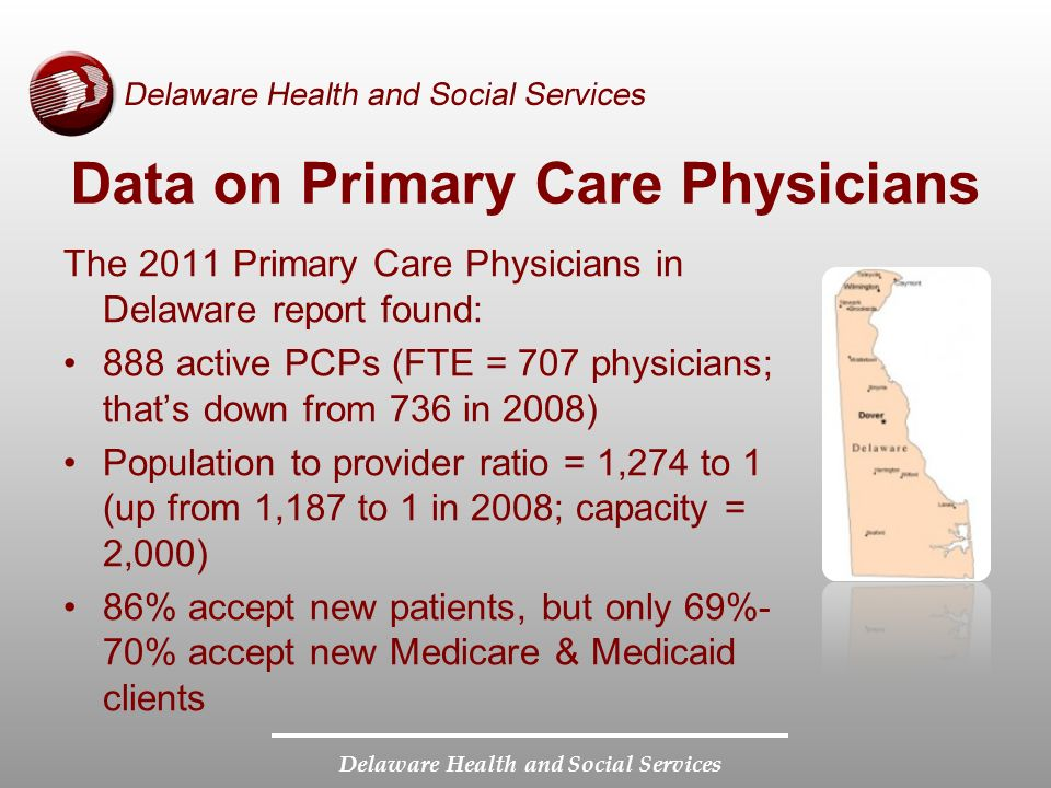 Delaware Health and Social Services Data on Primary Care Physicians The 2011 Primary Care Physicians in Delaware report found: 888 active PCPs (FTE = 707 physicians; that's down from 736 in 2008) Population to provider ratio = 1,274 to 1 (up from 1,187 to 1 in 2008; capacity = 2,000) 86% accept new patients, but only 69%- 70% accept new Medicare & Medicaid clients