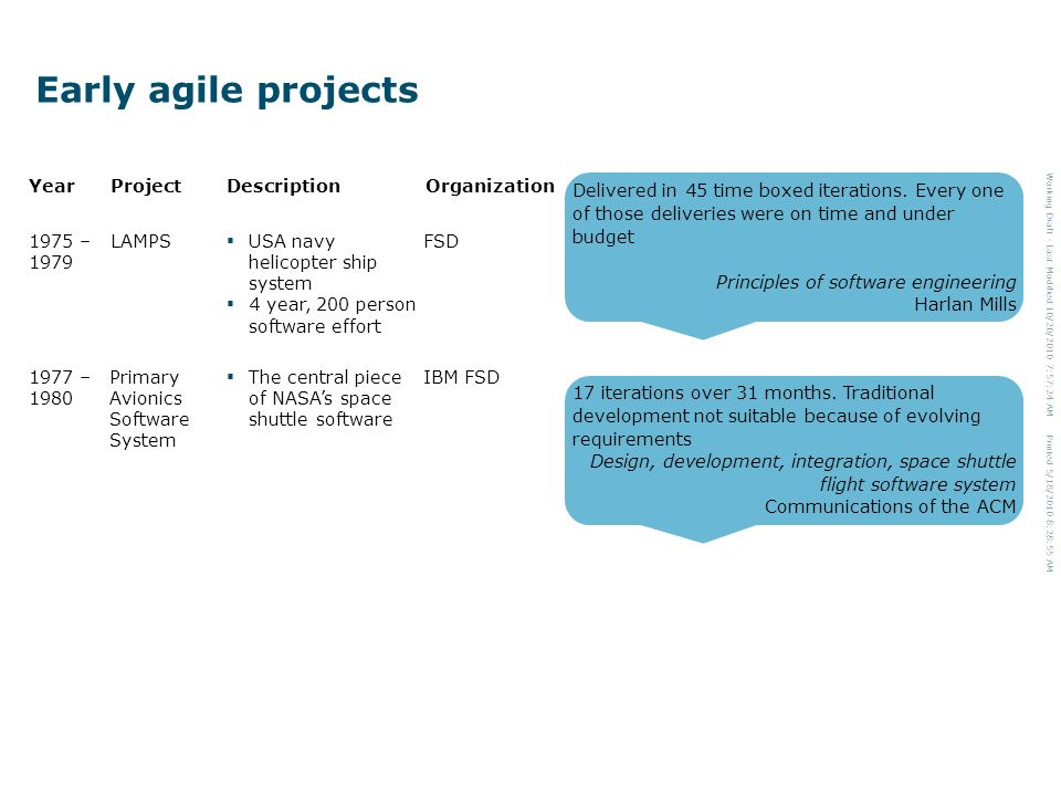 Working Draft - Last Modified 10/20/2010 7:57:24 AM Printed 5/18/2010 8:28:55 AM Early agile projects ProjectDescriptionYearOrganization LAMPS ▪ USA navy helicopter ship system ▪ 4 year, 200 person software effort 1975 – 1979 FSD Delivered in 45 time boxed iterations.