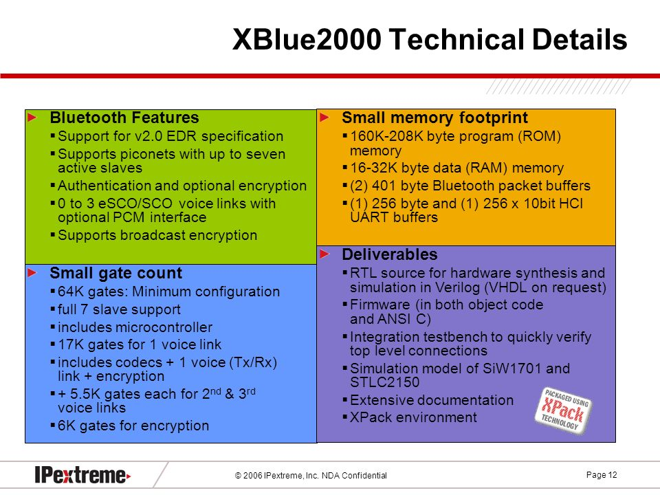 2006 IPextreme, Inc  NDA Confidential Bluetooth Solutions