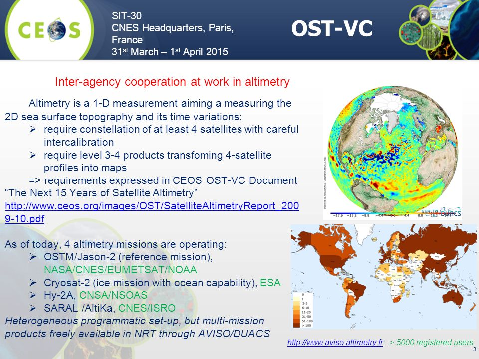 SIT-30 CNES Headquarters, Paris, France 31 st March – 1 st April OST-VC Altimetry is a 1-D measurement aiming a measuring the 2D sea surface topography and its time variations:  require constellation of at least 4 satellites with careful intercalibration  require level 3-4 products transfoming 4-satellite profiles into maps => requirements expressed in CEOS OST-VC Document The Next 15 Years of Satellite Altimetry pdf pdf As of today, 4 altimetry missions are operating:  OSTM/Jason-2 (reference mission), NASA/CNES/EUMETSAT/NOAA  Cryosat-2 (ice mission with ocean capability), ESA  Hy-2A, CNSA/NSOAS  SARAL /AltiKa, CNES/ISRO Heterogeneous programmatic set-up, but multi-mission products freely available in NRT through AVISO/DUACS Inter-agency cooperation at work in altimetry   > 5000 registered users