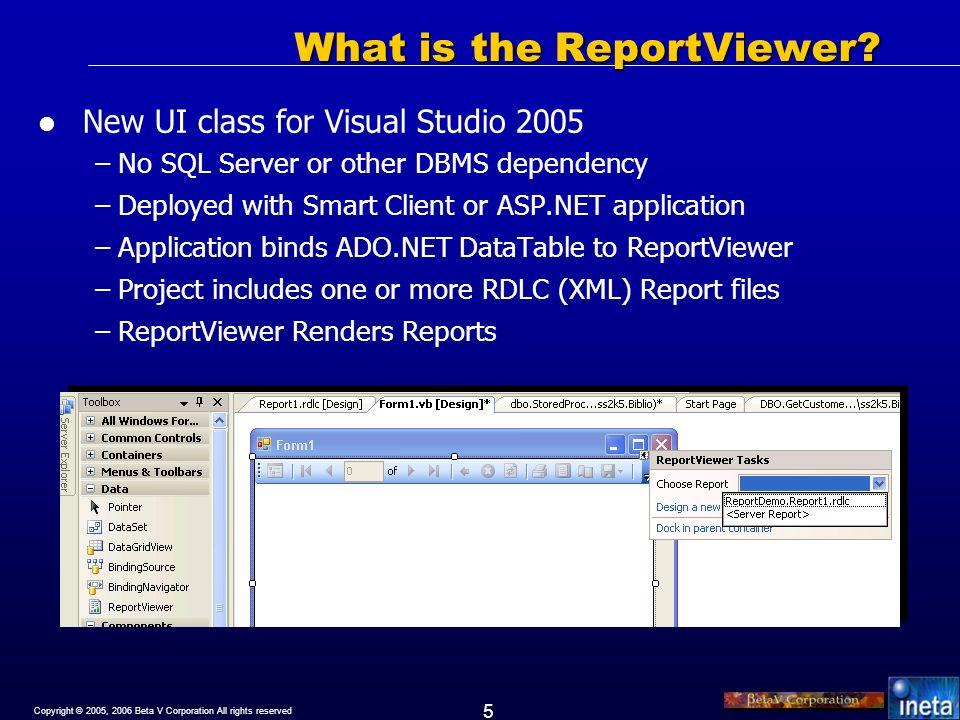 Copyright © 2005, 2006 Beta V Corporation All rights