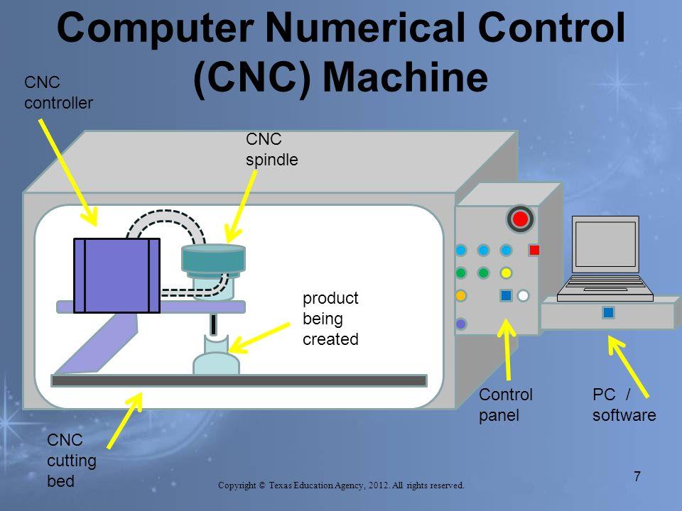 Computer numerical control (CNC) machines - StudiumBook