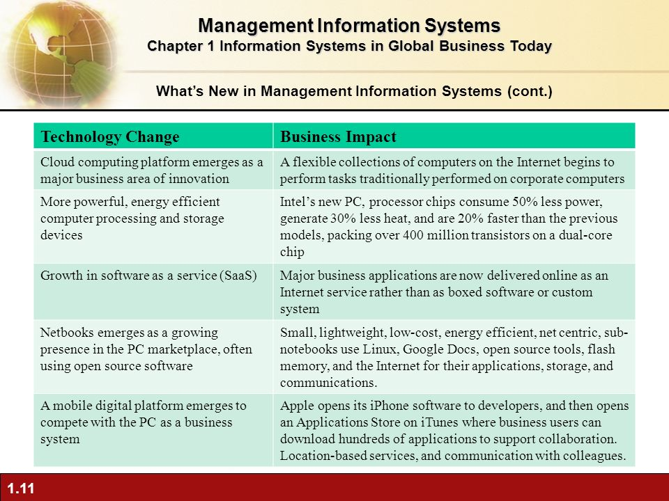 information system in global business today Business information systems (bis) comprises the analysis and organization of business information through the application of technology as such it blends core concepts of management, operations and information systems theory with computer science and engineering methods and.