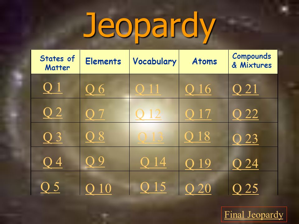 Jeopardy Q 1 Q 2 Q 3 Q 4 Q 5 Q 6Q 16Q 11Q 21 Q 7Q 12Q 17Q 22 Q 8 Q 13 Q 18 Q 23 Q 9 Q 14 Q 19Q 24 Q 10 Q 15 Q 20Q 25 Final Jeopardy Vocabulary States of Matter ElementsAtoms Compounds & Mixtures