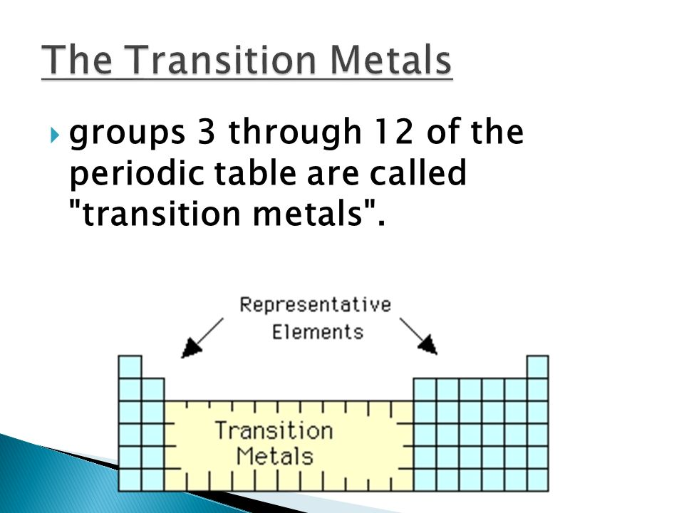  groups 3 through 12 of the periodic table are called transition metals .