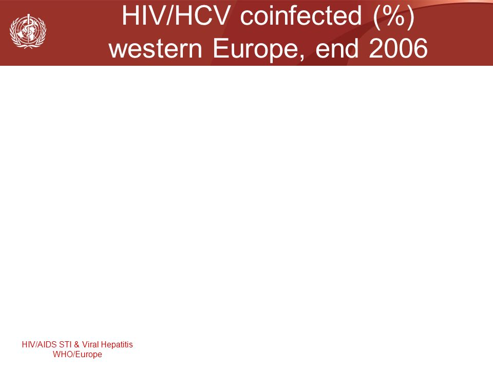 HIV/AIDS STI & Viral Hepatitis WHO/Europe HIV/HCV coinfected (%) western Europe, end 2006